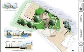 Concept of Residential Master Landscape Plan, Highland, CA.