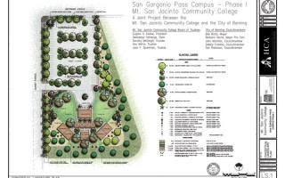 Color Concept of Landscape Plan
